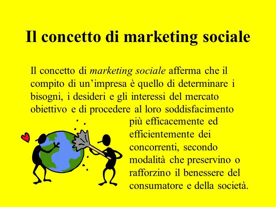 Il concetto di marketing sociale Il concetto di marketing sociale afferma che il compito di unimpresa è quello di determinare i bisogni, i desideri e