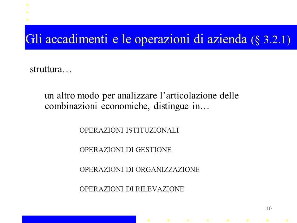 Gli accadimenti e le operazioni di azienda (§ 3.2.1) struttura… un altro modo per analizzare larticolazione delle combinazioni economiche, distingue i