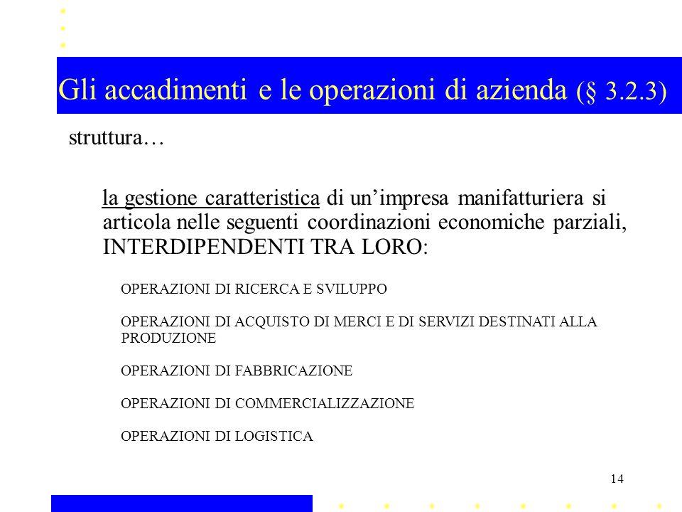 Gli accadimenti e le operazioni di azienda (§ 3.2.3) struttura… la gestione caratteristica di unimpresa manifatturiera si articola nelle seguenti coor