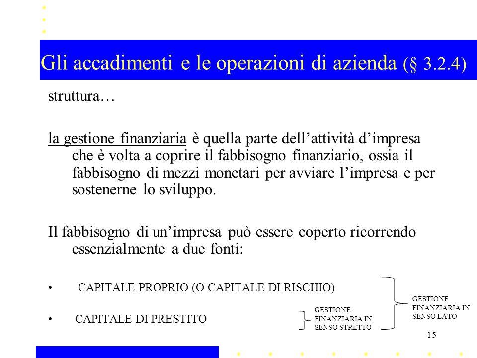 Gli accadimenti e le operazioni di azienda (§ 3.2.4) struttura… la gestione finanziaria è quella parte dellattività dimpresa che è volta a coprire il