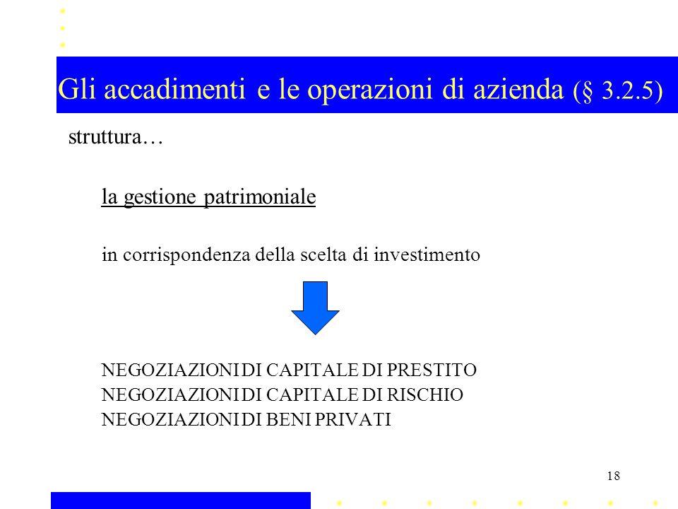 Gli accadimenti e le operazioni di azienda (§ 3.2.5) struttura… la gestione patrimoniale in corrispondenza della scelta di investimento NEGOZIAZIONI D