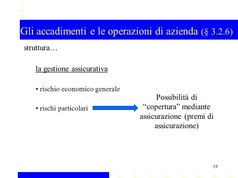 Gli accadimenti e le operazioni di azienda (§ 3.2.6) struttura… la gestione assicurativa rischio economico generale rischi particolari Possibilità di