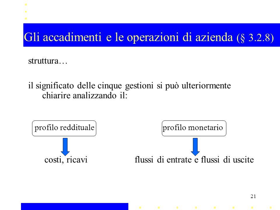 Gli accadimenti e le operazioni di azienda (§ 3.2.8) struttura… il significato delle cinque gestioni si può ulteriormente chiarire analizzando il: pro