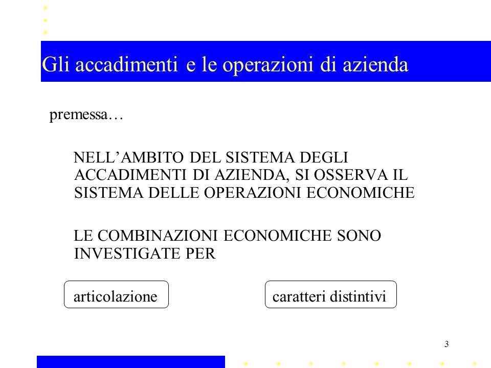 Gli accadimenti e le operazioni di azienda struttura… COMBINAZIONE G.