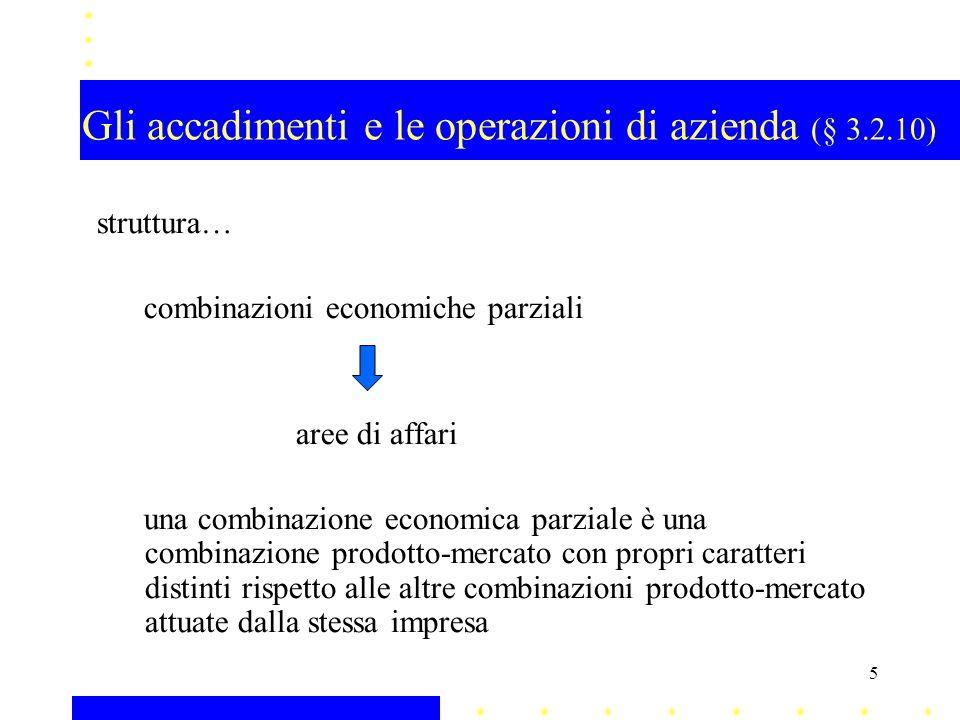 Gli accadimenti e le operazioni di azienda (§ 3.2.10) struttura… combinazioni economiche parziali aree di affari una combinazione economica parziale è