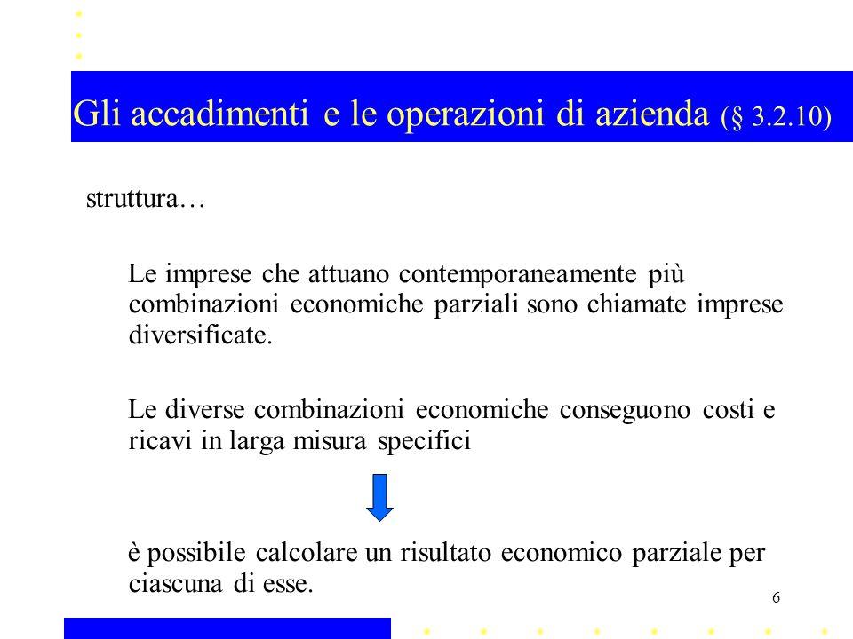 Gli accadimenti e le operazioni di azienda operazioni: aggregazioni LINEE DI PRODOTTO (MERC.) AB A A B B FUNZIONE APPROVIGIONAMENTI ACQUISTI M.P.A.