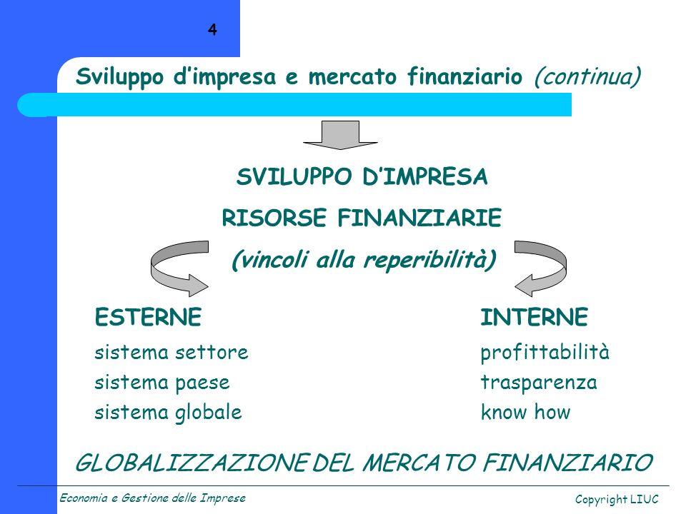 Economia e Gestione delle Imprese Copyright LIUC 4 Sviluppo dimpresa e mercato finanziario (continua) SVILUPPO DIMPRESA RISORSE FINANZIARIE (vincoli a