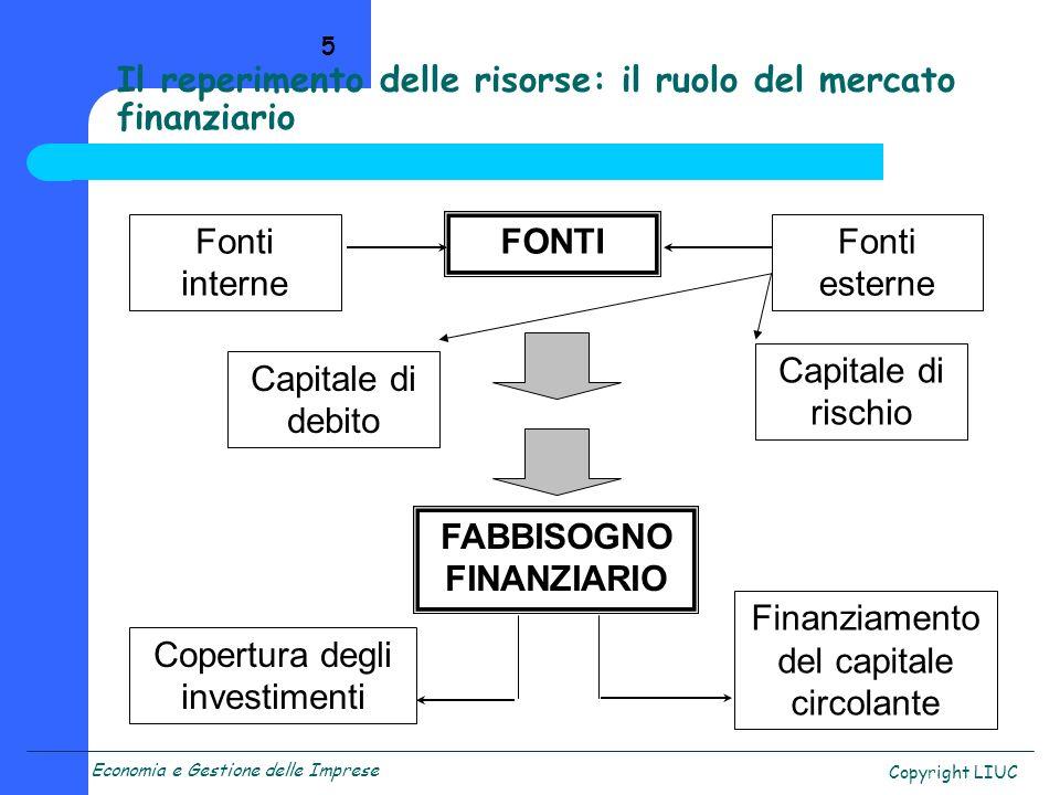 Economia e Gestione delle Imprese Copyright LIUC 5 Il reperimento delle risorse: il ruolo del mercato finanziario Fonti interne Fonti esterne FONTI Ca