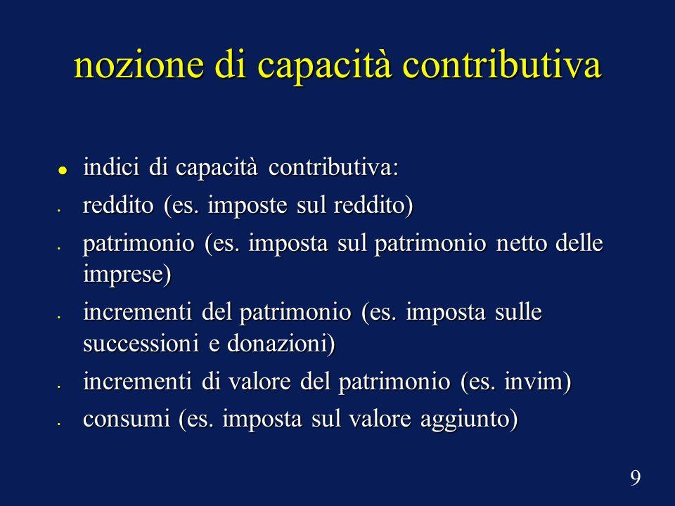 nozione di capacità contributiva indici di capacità contributiva: indici di capacità contributiva: reddito (es. imposte sul reddito) reddito (es. impo