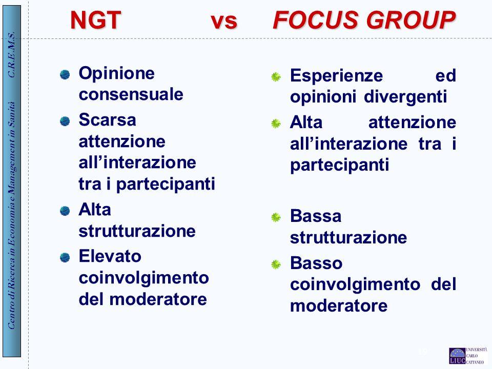 Centro di Ricerca in Economia e Management in Sanità C.R.E.M.S. 19 NGT vs FOCUS GROUP NGT vs FOCUS GROUP Opinione consensuale Scarsa attenzione allint