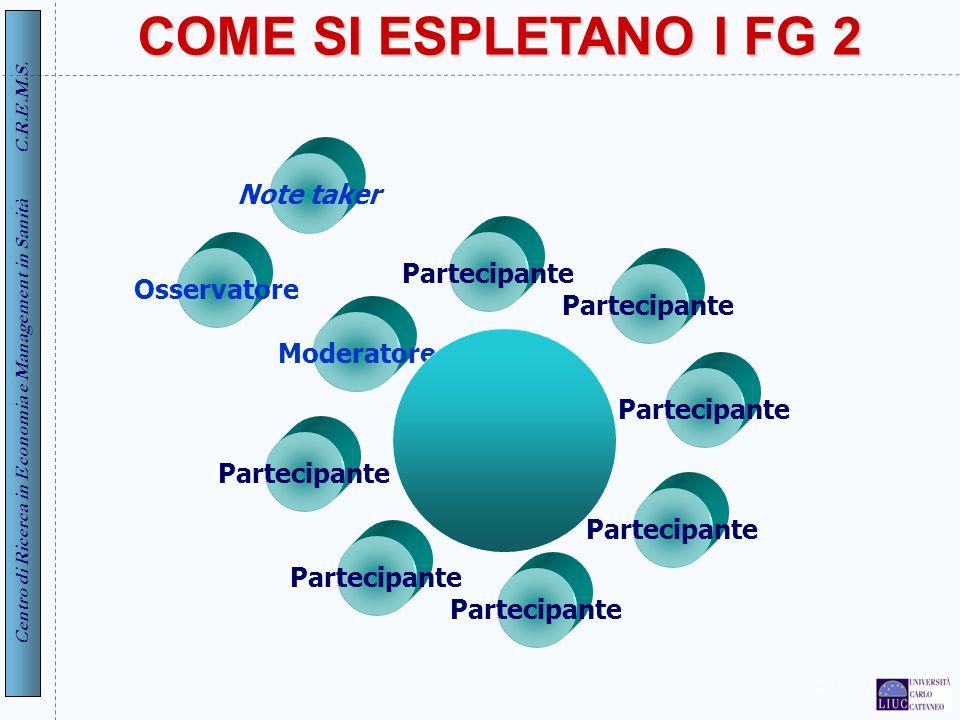 Centro di Ricerca in Economia e Management in Sanità C.R.E.M.S. 22 Osservatore Partecipante Moderatore Note taker COME SI ESPLETANO I FG 2
