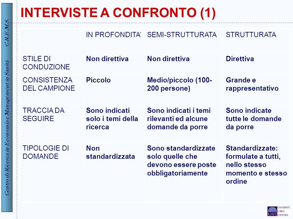 Centro di Ricerca in Economia e Management in Sanità C.R.E.M.S. 45 INTERVISTE A CONFRONTO (1) IN PROFONDITASEMI-STRUTTURATASTRUTTURATA STILE DI CONDUZ