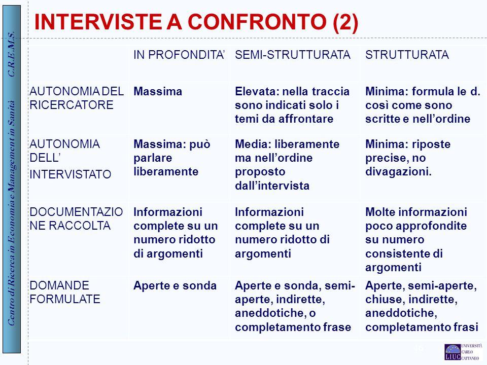 Centro di Ricerca in Economia e Management in Sanità C.R.E.M.S. 46 INTERVISTE A CONFRONTO (2) IN PROFONDITASEMI-STRUTTURATASTRUTTURATA AUTONOMIA DEL R