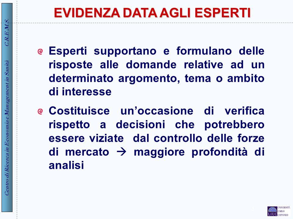 Centro di Ricerca in Economia e Management in Sanità C.R.E.M.S. 5 EVIDENZA DATA AGLI ESPERTI Esperti supportano e formulano delle risposte alle domand