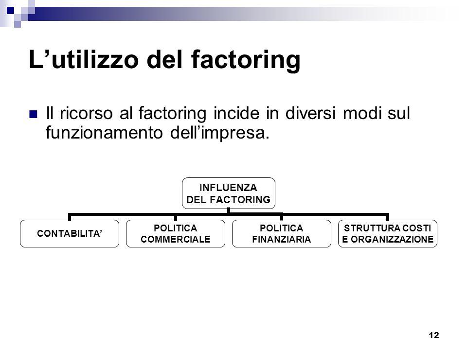12 Lutilizzo del factoring Il ricorso al factoring incide in diversi modi sul funzionamento dellimpresa. INFLUENZA DEL FACTORING CONTABILITA POLITICA