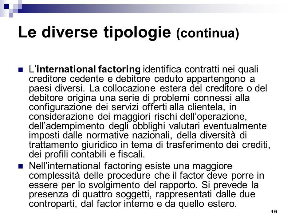 16 Le diverse tipologie (continua) Linternational factoring identifica contratti nei quali creditore cedente e debitore ceduto appartengono a paesi di