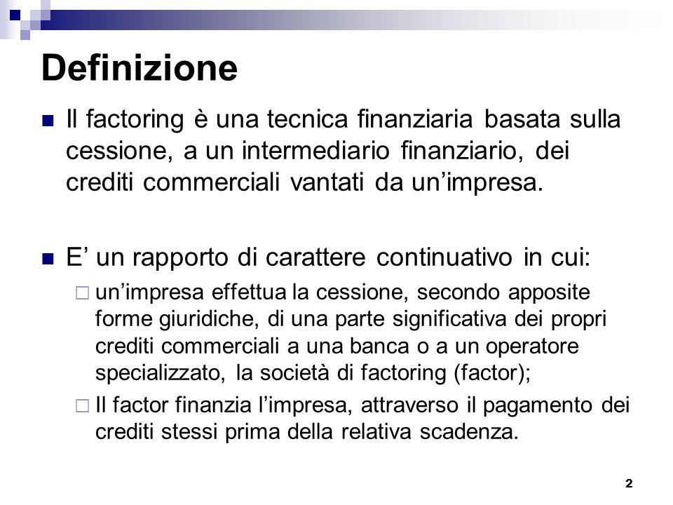 2 Definizione Il factoring è una tecnica finanziaria basata sulla cessione, a un intermediario finanziario, dei crediti commerciali vantati da unimpre