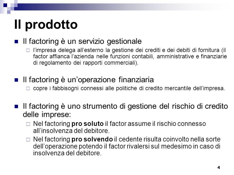 4 Il prodotto Il factoring è un servizio gestionale limpresa delega allesterno la gestione dei crediti e dei debiti di fornitura (il factor affianca l