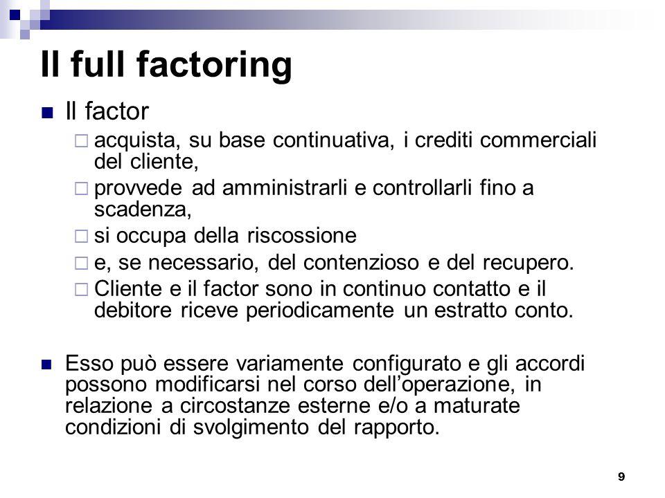 9 Il full factoring Il factor acquista, su base continuativa, i crediti commerciali del cliente, provvede ad amministrarli e controllarli fino a scade