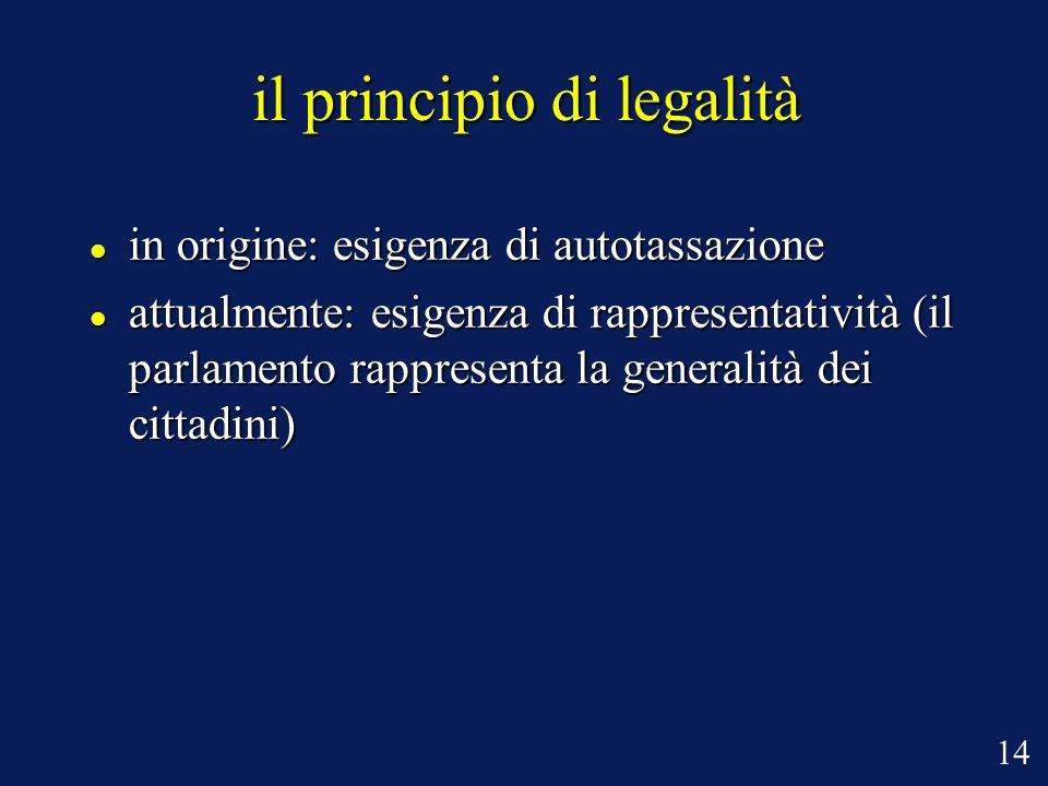 il principio di legalità in origine: esigenza di autotassazione in origine: esigenza di autotassazione attualmente: esigenza di rappresentatività (il
