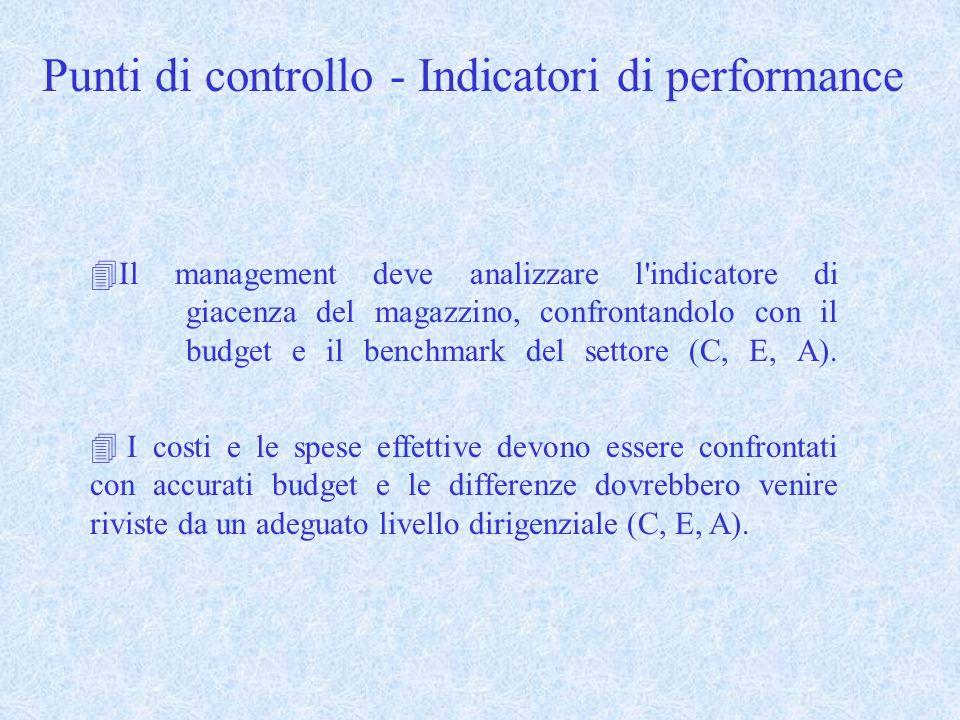 Punti di controllo - Indicatori di performance 4Il management deve analizzare l indicatore di giacenza del magazzino, confrontandolo con il budget e il benchmark del settore (C, E, A).