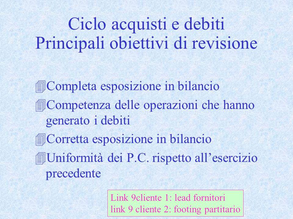 Ciclo acquisti e debiti Principali obiettivi di revisione 4Completa esposizione in bilancio 4Competenza delle operazioni che hanno generato i debiti 4Corretta esposizione in bilancio 4Uniformità dei P.C.