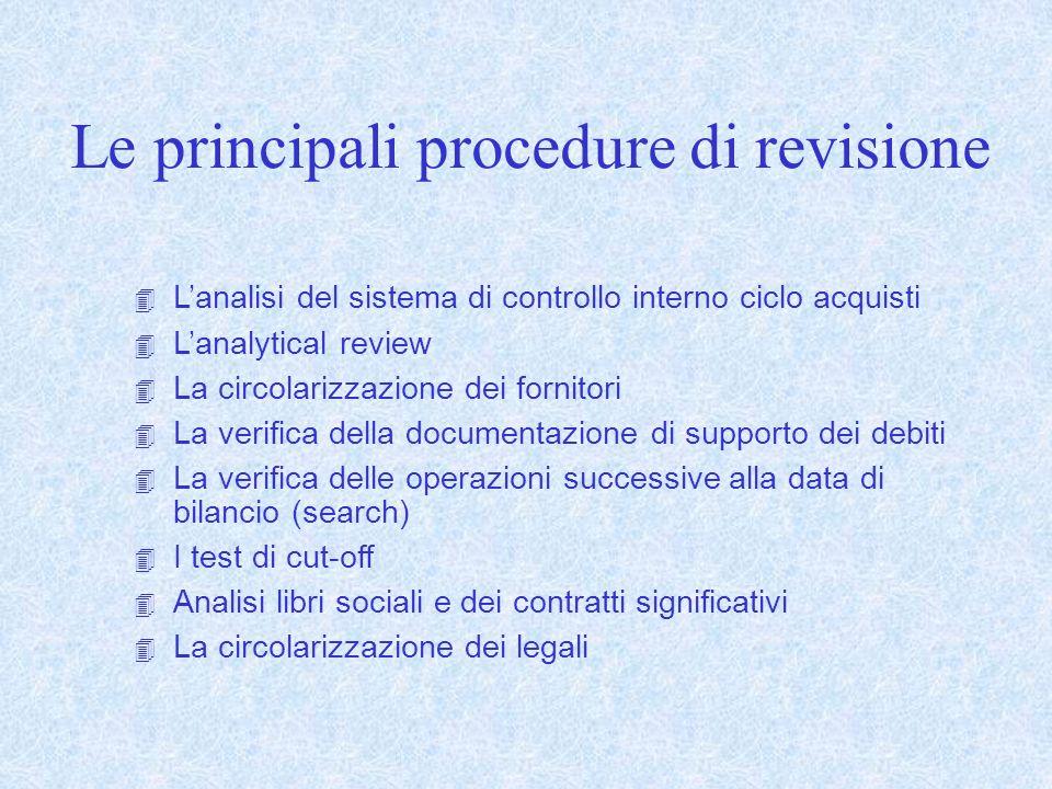 Le principali procedure di revisione Lanalisi del sistema di controllo interno ciclo acquisti Lanalytical review La circolarizzazione dei fornitori La