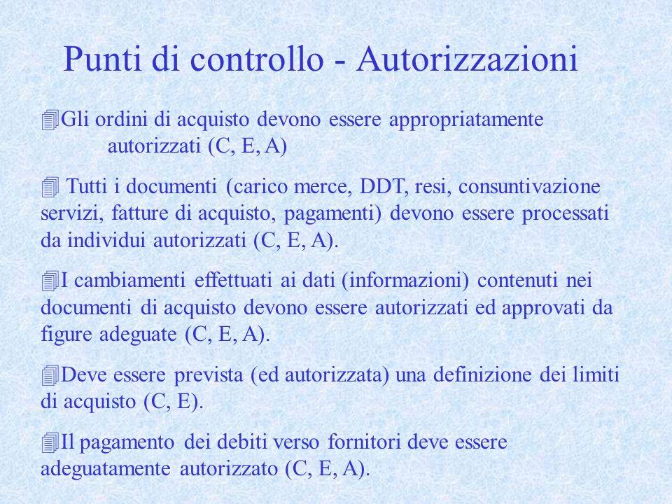 Punti di controllo - Autorizzazioni 4Gli ordini di acquisto devono essere appropriatamente autorizzati (C, E, A) 4 Tutti i documenti (carico merce, DD