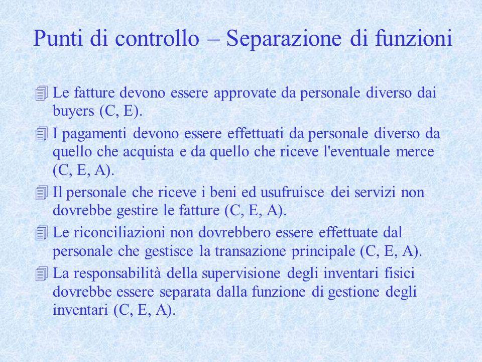 Punti di controllo – Separazione di funzioni 4Le fatture devono essere approvate da personale diverso dai buyers (C, E). 4I pagamenti devono essere ef