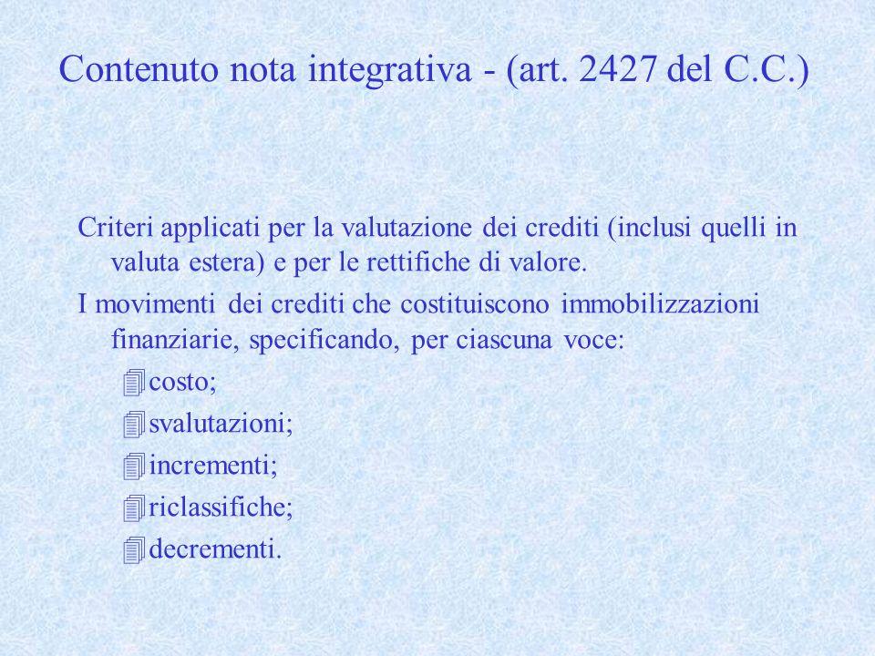 Contenuto nota integrativa - (art. 2427 del C.C.) Criteri applicati per la valutazione dei crediti (inclusi quelli in valuta estera) e per le rettific