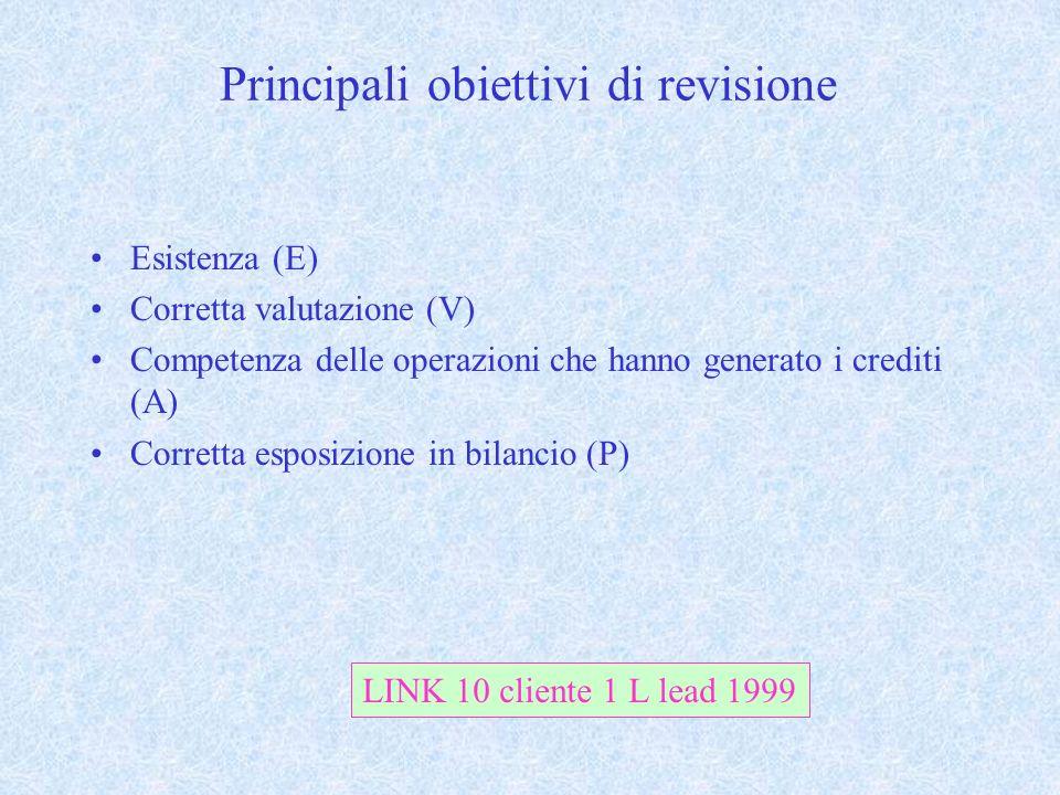 Principali obiettivi di revisione Esistenza (E) Corretta valutazione (V) Competenza delle operazioni che hanno generato i crediti (A) Corretta esposiz