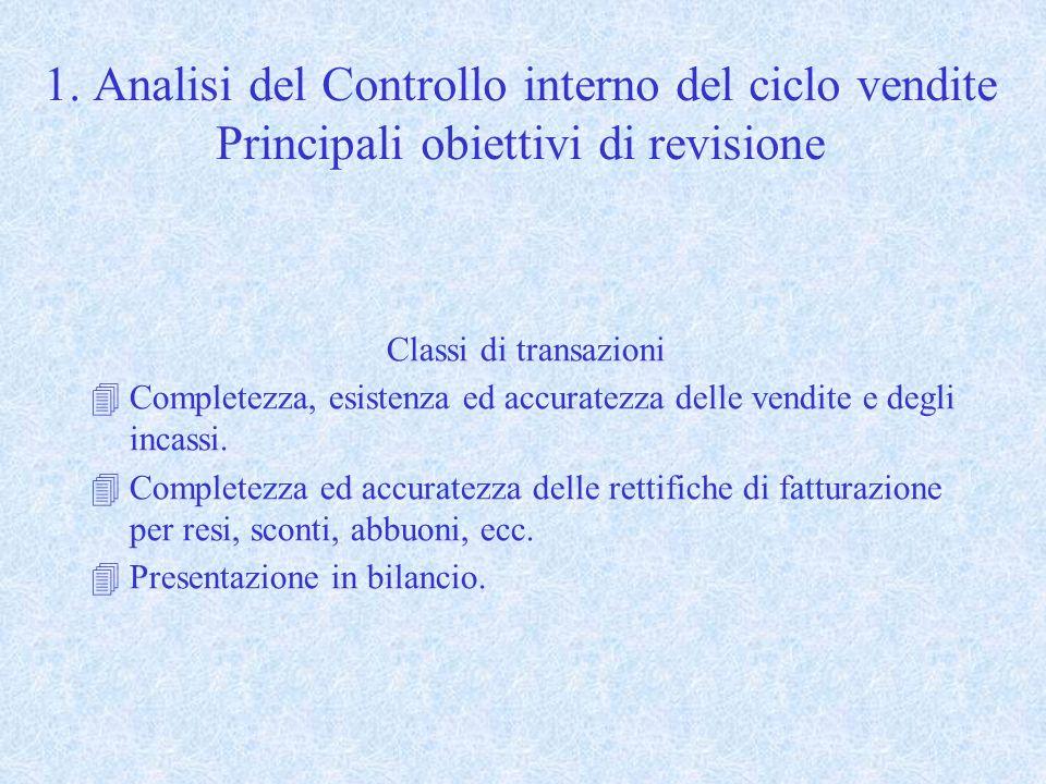 1. Analisi del Controllo interno del ciclo vendite Principali obiettivi di revisione Classi di transazioni 4Completezza, esistenza ed accuratezza dell