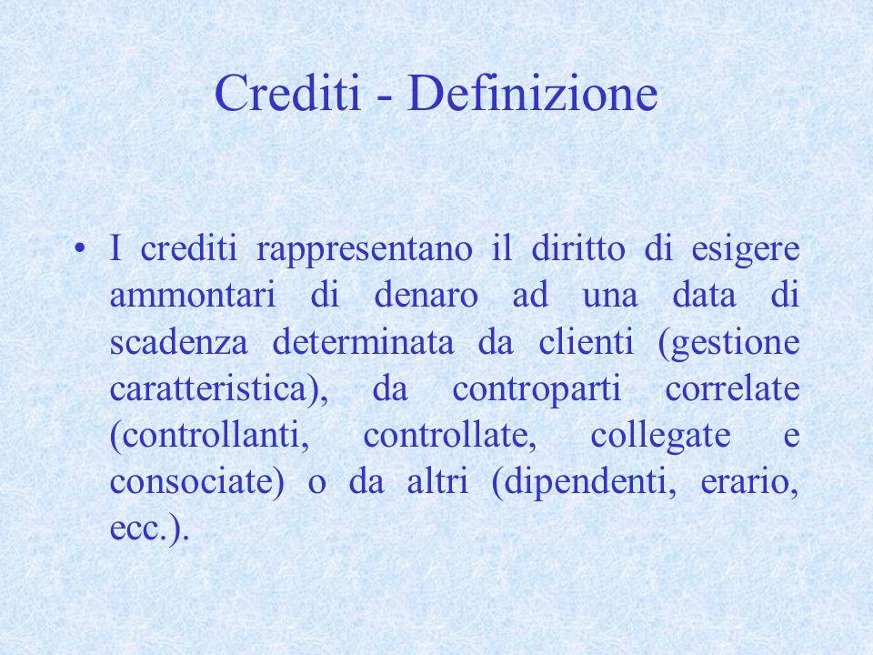 Crediti - Definizione I crediti rappresentano il diritto di esigere ammontari di denaro ad una data di scadenza determinata da clienti (gestione carat