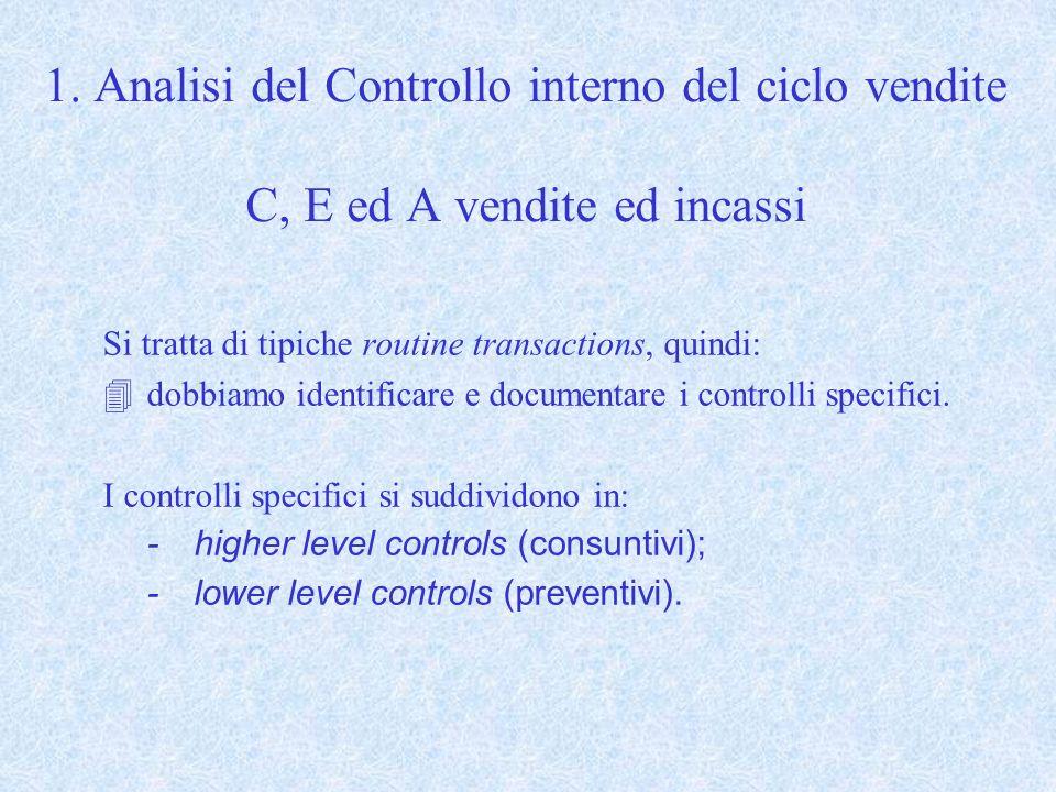 1. Analisi del Controllo interno del ciclo vendite C, E ed A vendite ed incassi Si tratta di tipiche routine transactions, quindi: 4dobbiamo identific