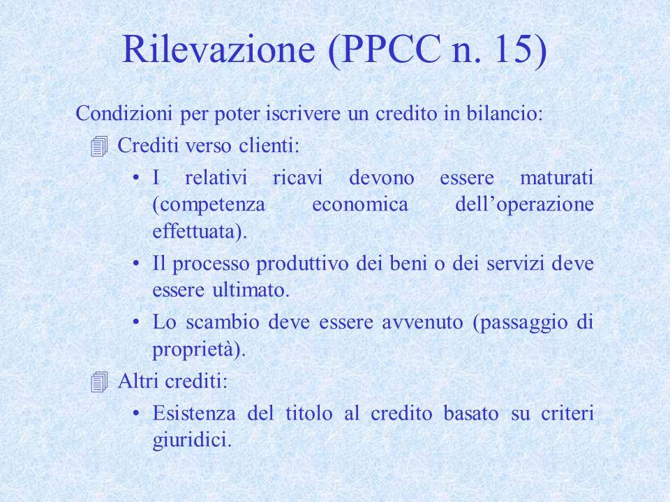 Rilevazione (PPCC n. 15) Condizioni per poter iscrivere un credito in bilancio: 4Crediti verso clienti: I relativi ricavi devono essere maturati (comp