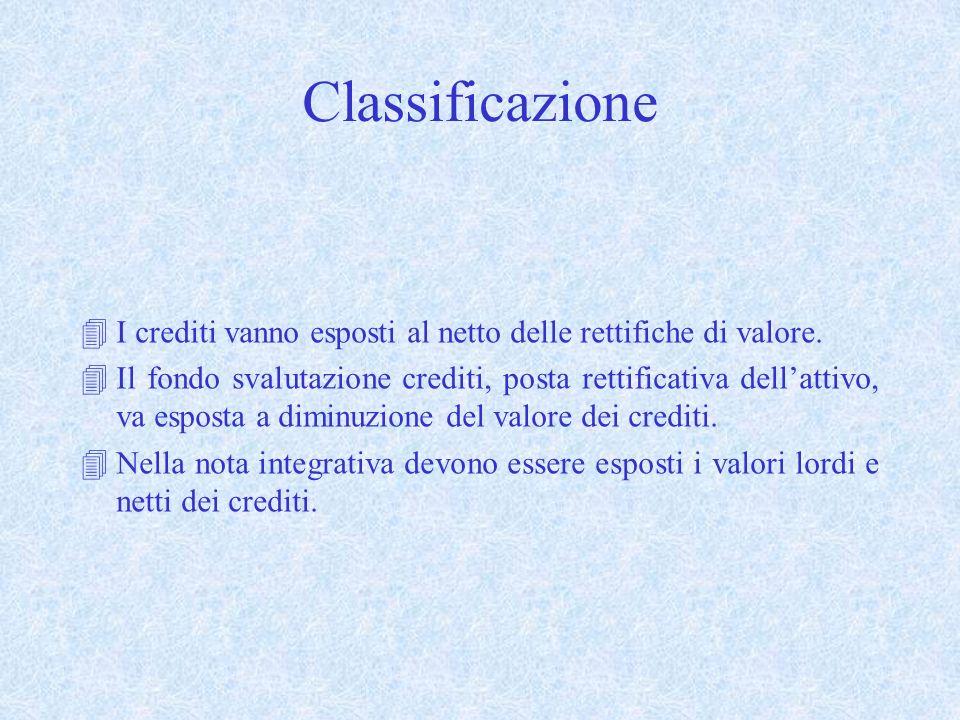 Classificazione 4I crediti vanno esposti al netto delle rettifiche di valore. 4Il fondo svalutazione crediti, posta rettificativa dellattivo, va espos