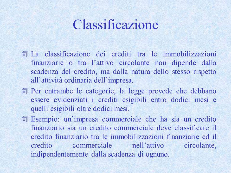 Classificazione 4La classificazione dei crediti tra le immobilizzazioni finanziarie o tra lattivo circolante non dipende dalla scadenza del credito, m