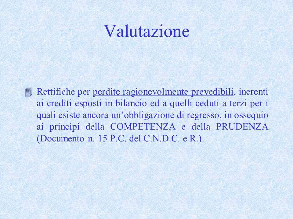 Valutazione 4Rettifiche per perdite ragionevolmente prevedibili, inerenti ai crediti esposti in bilancio ed a quelli ceduti a terzi per i quali esiste
