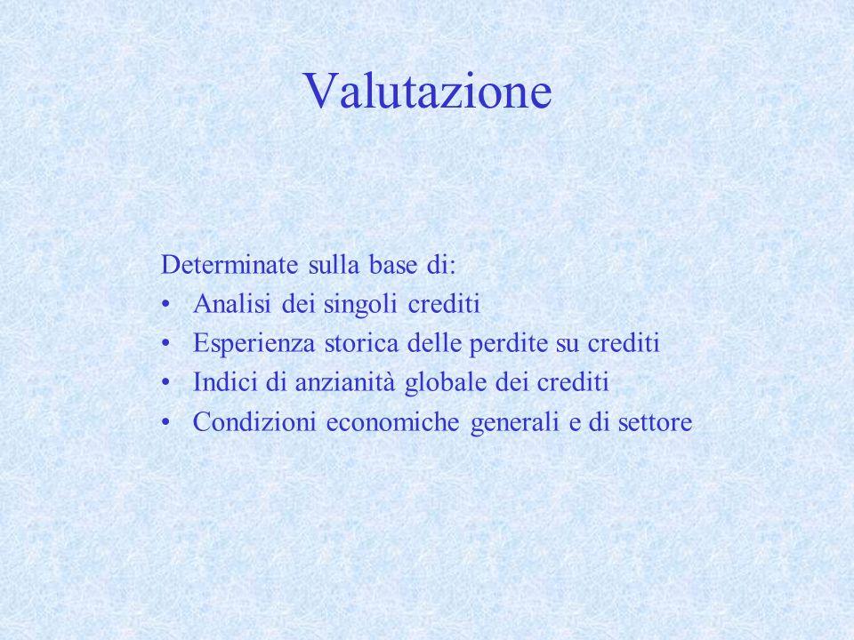 b) Valutazione dei crediti in valuta (cenni) Individuazione dei crediti in valuta.