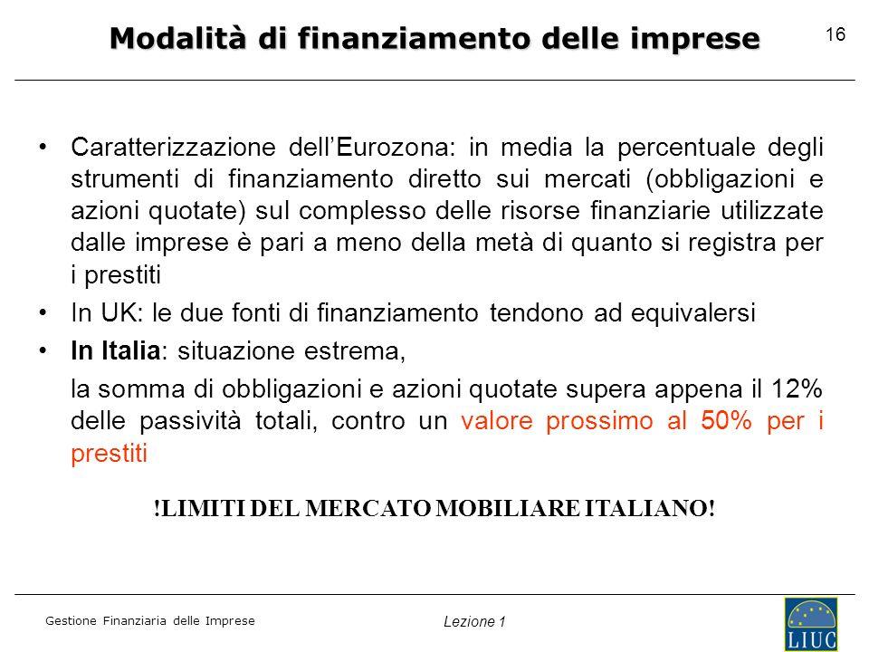 Gestione Finanziaria delle Imprese Lezione 1 Caratterizzazione dellEurozona: in media la percentuale degli strumenti di finanziamento diretto sui mercati (obbligazioni e azioni quotate) sul complesso delle risorse finanziarie utilizzate dalle imprese è pari a meno della metà di quanto si registra per i prestiti In UK: le due fonti di finanziamento tendono ad equivalersi In Italia: situazione estrema, la somma di obbligazioni e azioni quotate supera appena il 12% delle passività totali, contro un valore prossimo al 50% per i prestiti Modalità di finanziamento delle imprese !LIMITI DEL MERCATO MOBILIARE ITALIANO.