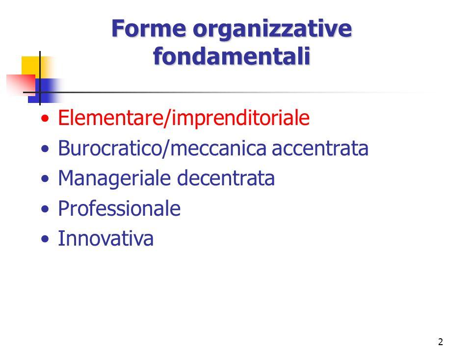 2 Forme organizzative fondamentali Elementare/imprenditoriale Burocratico/meccanica accentrata Manageriale decentrata Professionale Innovativa