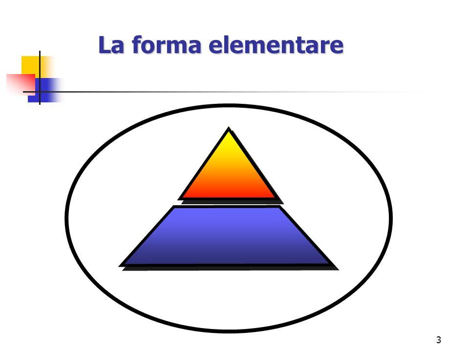 3 La forma elementare