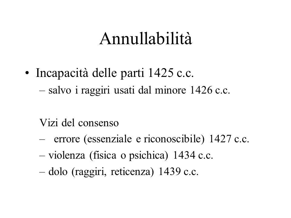 Annullabilità Incapacità delle parti 1425 c.c.–salvo i raggiri usati dal minore 1426 c.c.