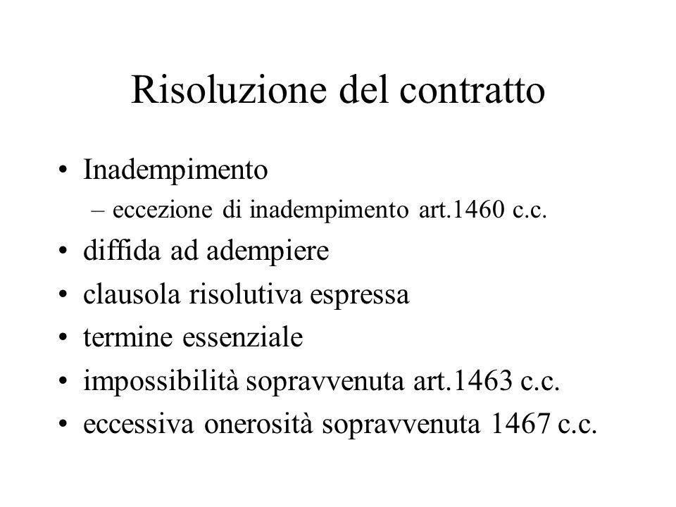 Risoluzione del contratto Inadempimento –eccezione di inadempimento art.1460 c.c.