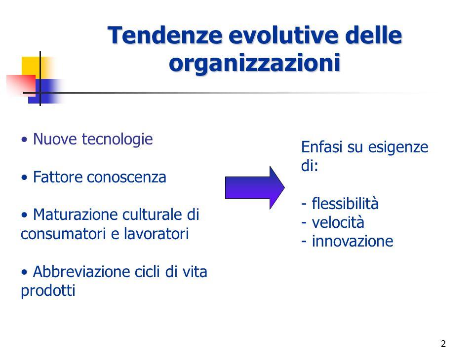 1 LA FORMA INNOVATIVA Anno Accademico 2006-2007