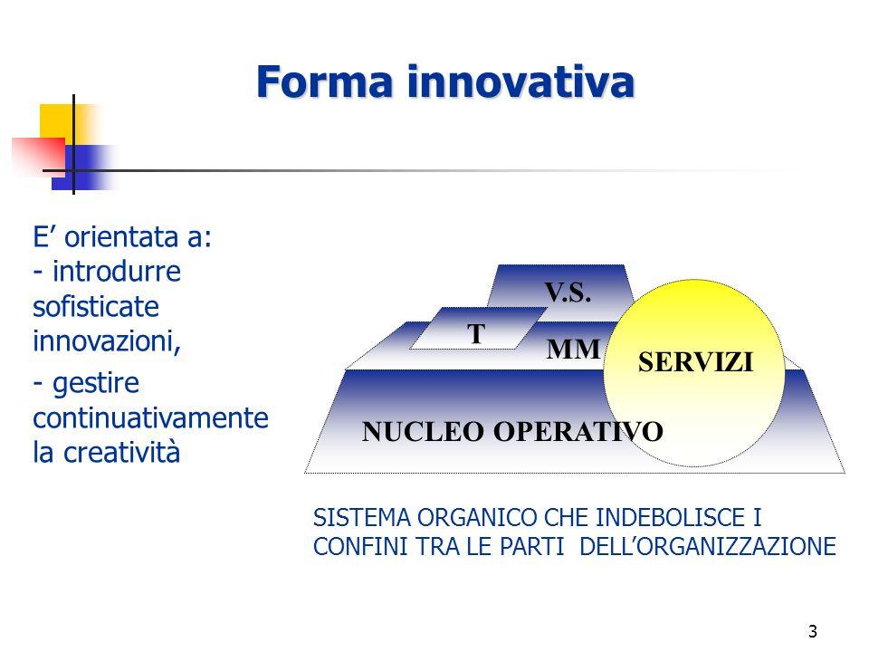2 Tendenze evolutive delle organizzazioni Nuove tecnologie Fattore conoscenza Maturazione culturale di consumatori e lavoratori Abbreviazione cicli di vita prodotti Enfasi su esigenze di: - flessibilità - velocità - innovazione