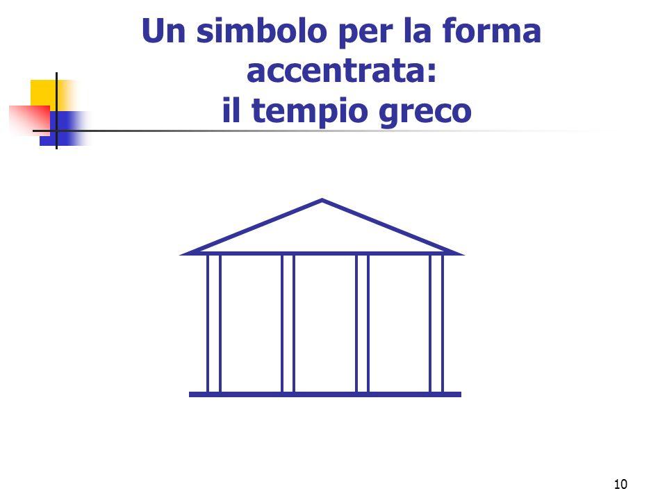 10 Un simbolo per la forma accentrata: il tempio greco