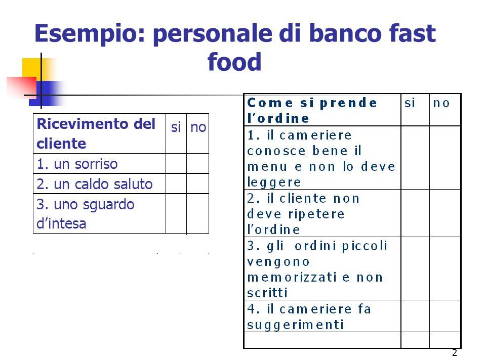 2 Esempio: personale di banco fast food Ricevimento del cliente sino 1. un sorriso 2. un caldo saluto 3. uno sguardo dintesa