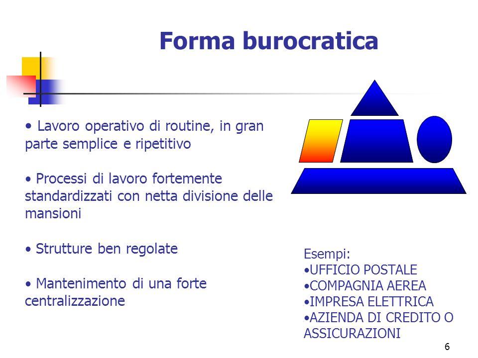 6 Lavoro operativo di routine, in gran parte semplice e ripetitivo Processi di lavoro fortemente standardizzati con netta divisione delle mansioni Str