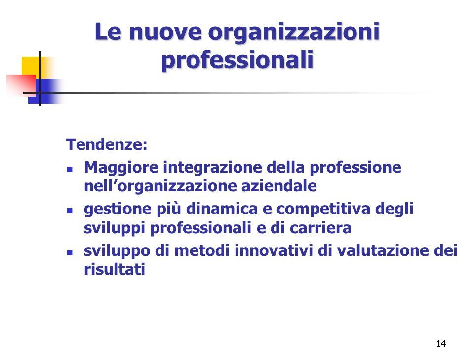 14 Le nuove organizzazioni professionali Tendenze: Maggiore integrazione della professione nellorganizzazione aziendale gestione più dinamica e compet